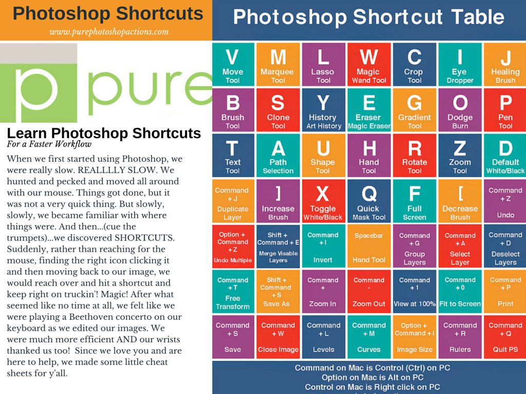 Learn Photoshop Shortcuts